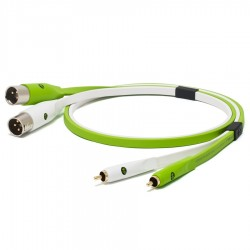 Neo d+ RXM Class B Cable 2m